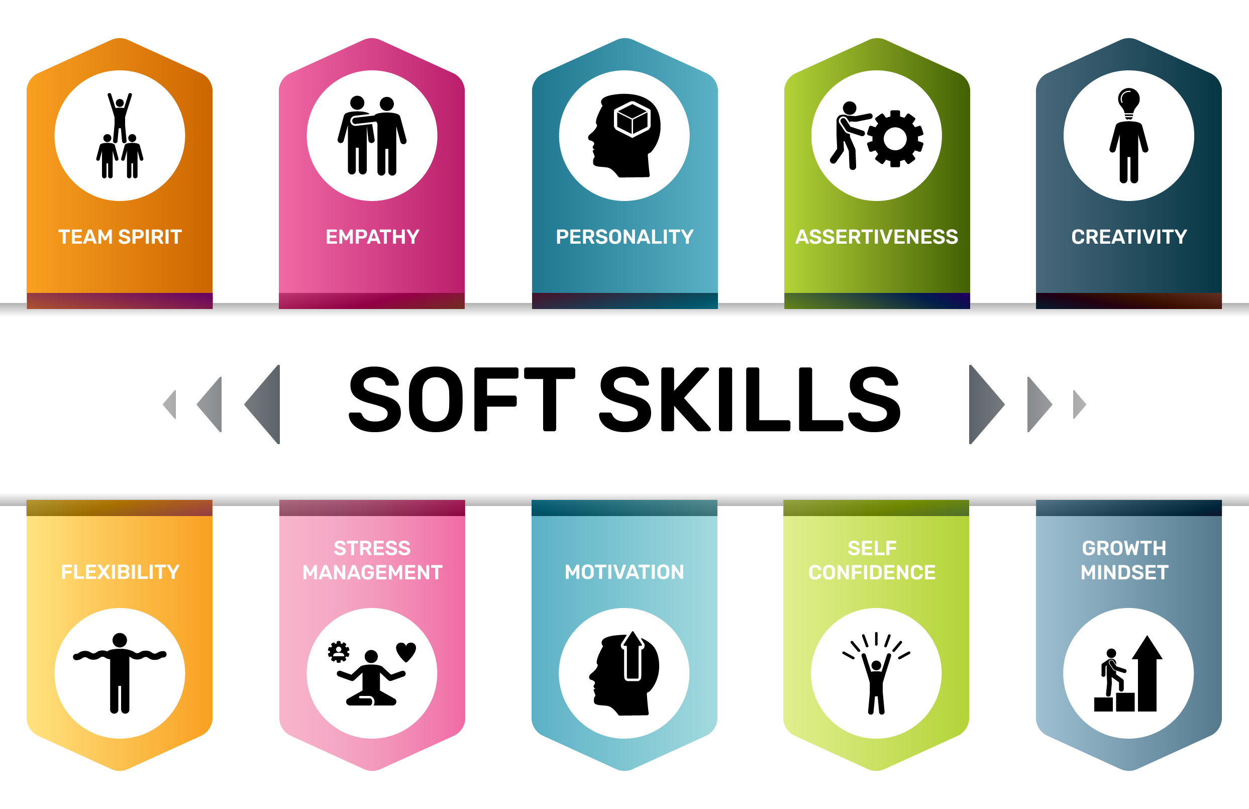 labels and icons for soft skills courses